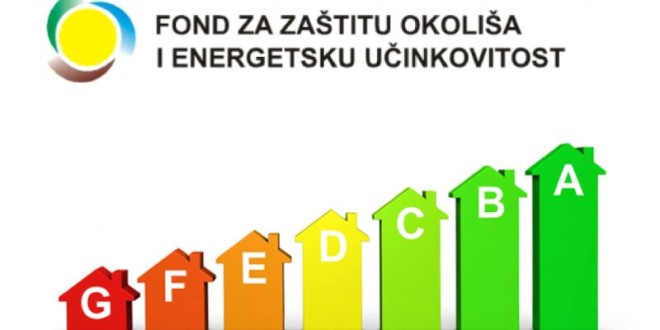 Javni poziv za sufinanciranje postavljanja jednog ili više sustava za korištenje obnovljivih izvora energije za proizvodnju toplinske ili toplinske i rashladne energije u postojeće obiteljske kuće u Republici Hrvatskoj